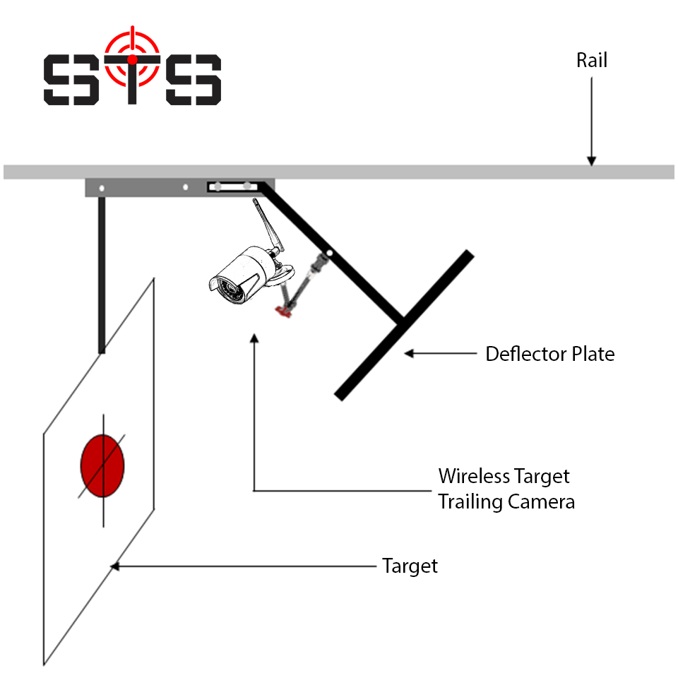 Wireless Target Trailing Camea 04222018 v2