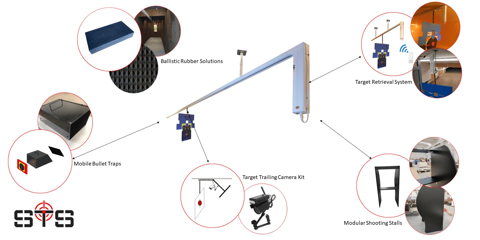 Home Shooting Range Solutions 05092018v34