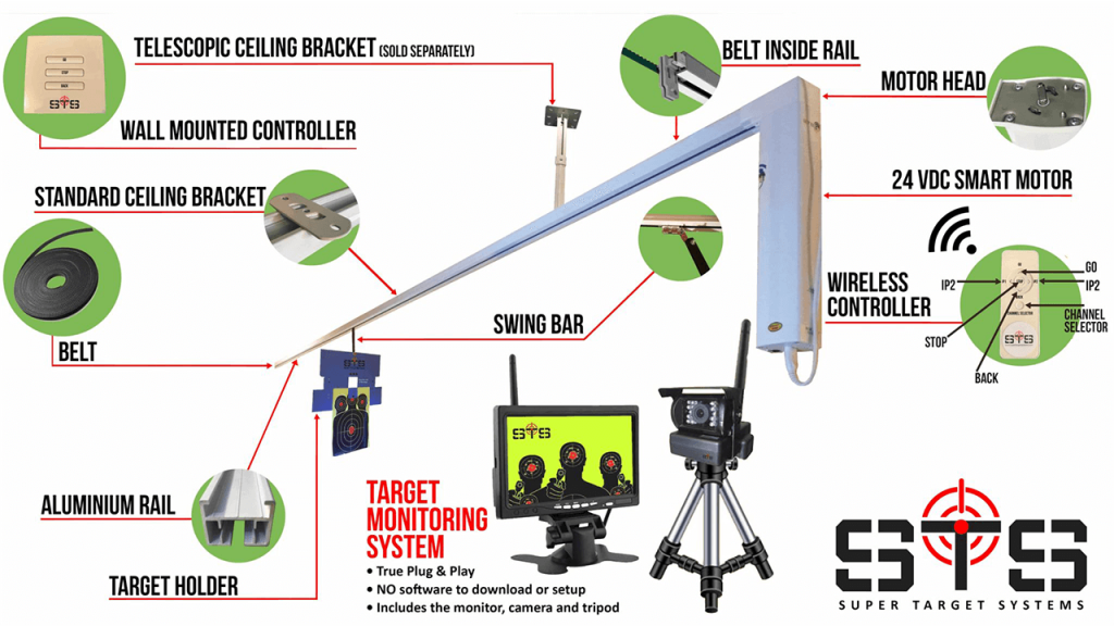 Target Retrieval System overview